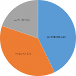 pollresult_vitalbracelet_april9_2021.png